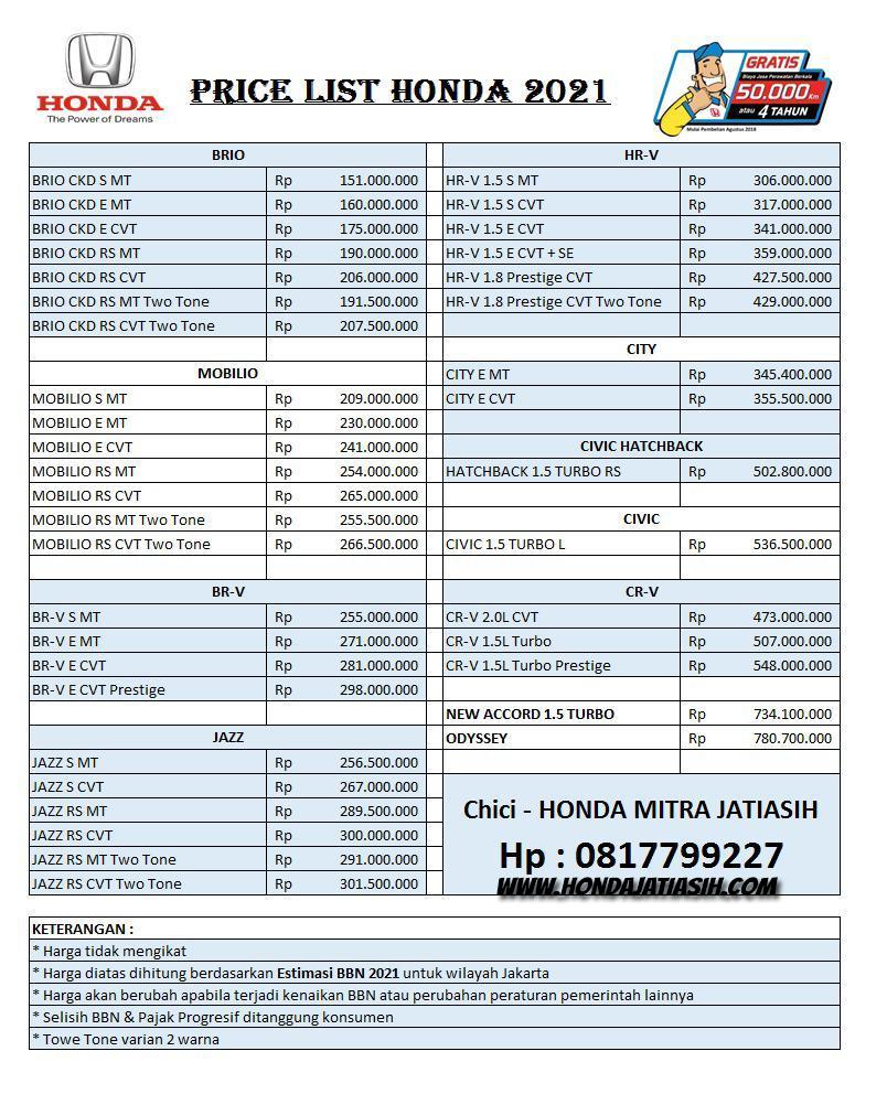 Harga Honda jatiasih 2021 terbaru